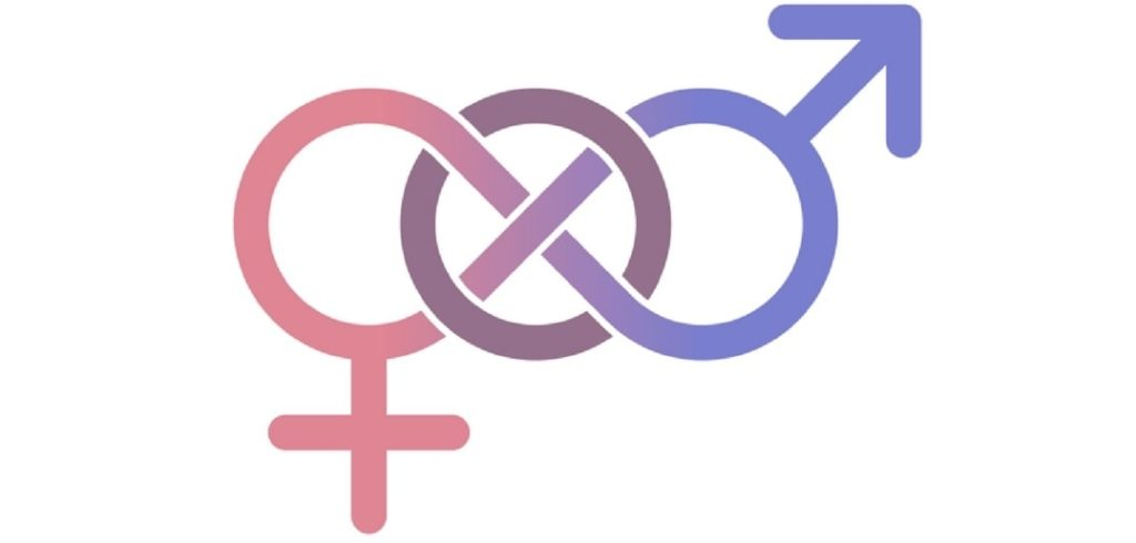 Google etichette di genere