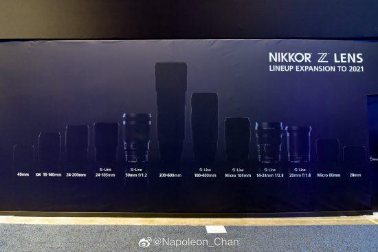 Nikon Z nuove lenti
