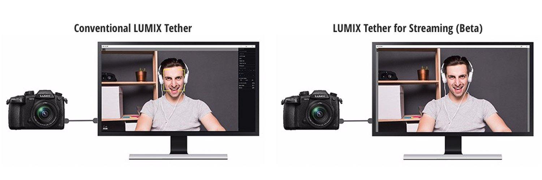 Fotocamere Panasonic webcam