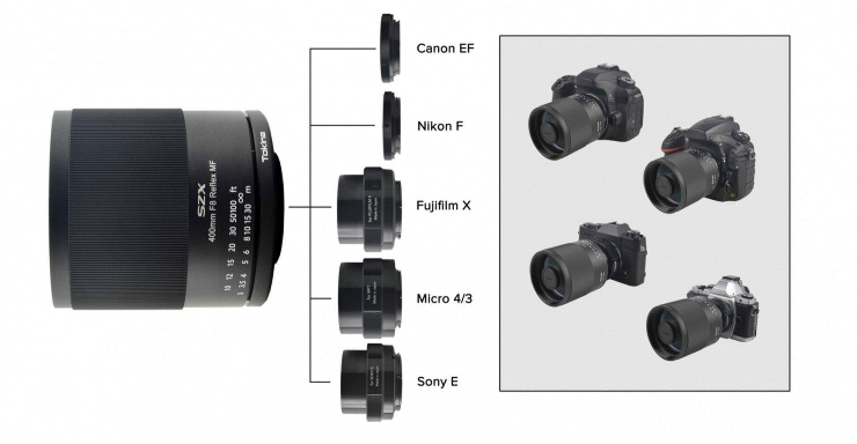 Tokina 400mm f/8