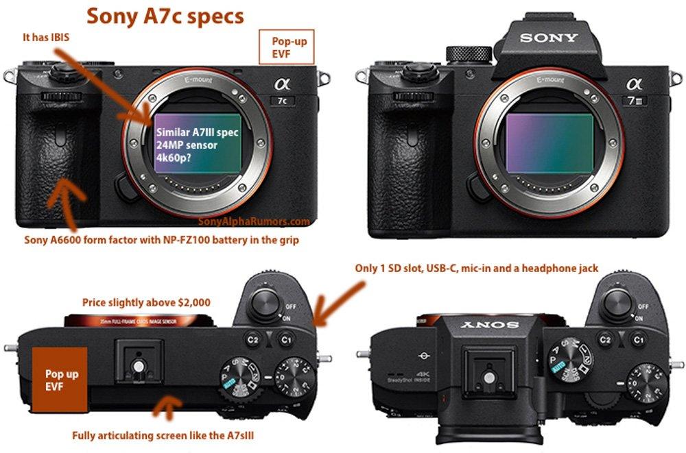 Sony A7c rumors