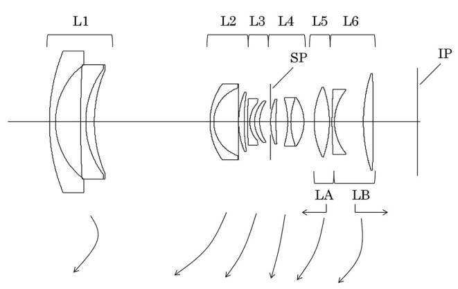 Canon RF 24-70mm f/4L IS USM rumors
