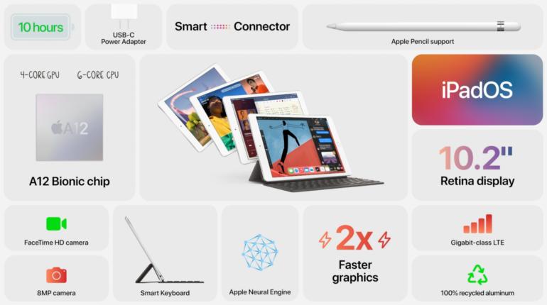 apple ipad late 2020