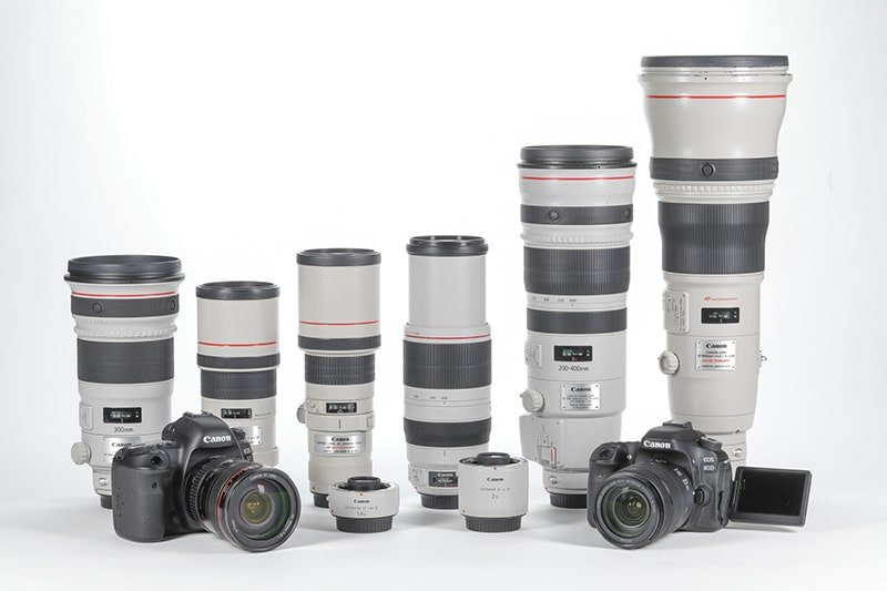 Canon obiettivi 2021
