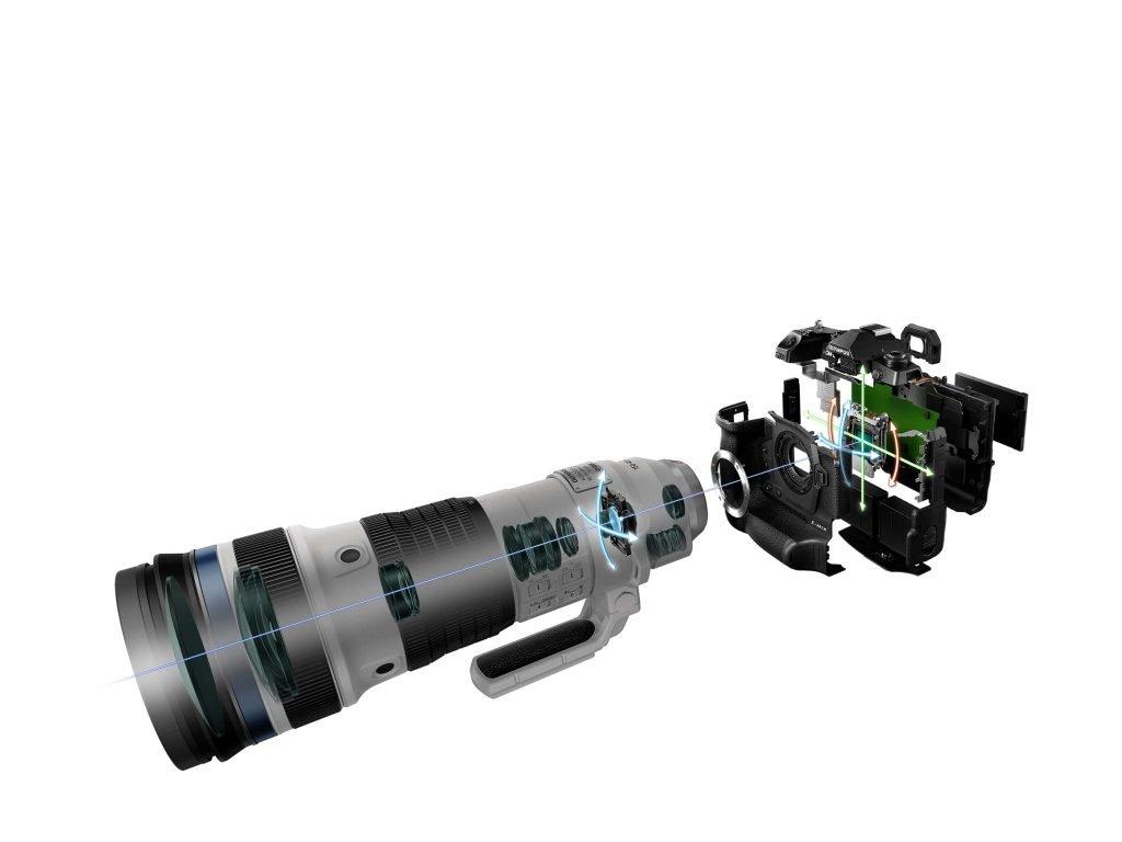 Olympus 150‑400mm f/4.5 TC1.25X IS PRO