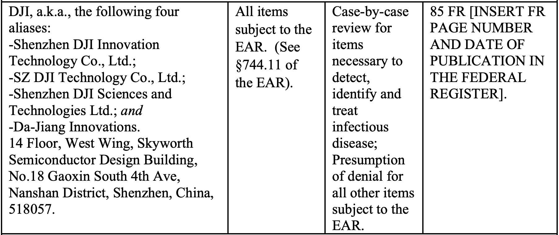 DJI elenco entità commercio USA
