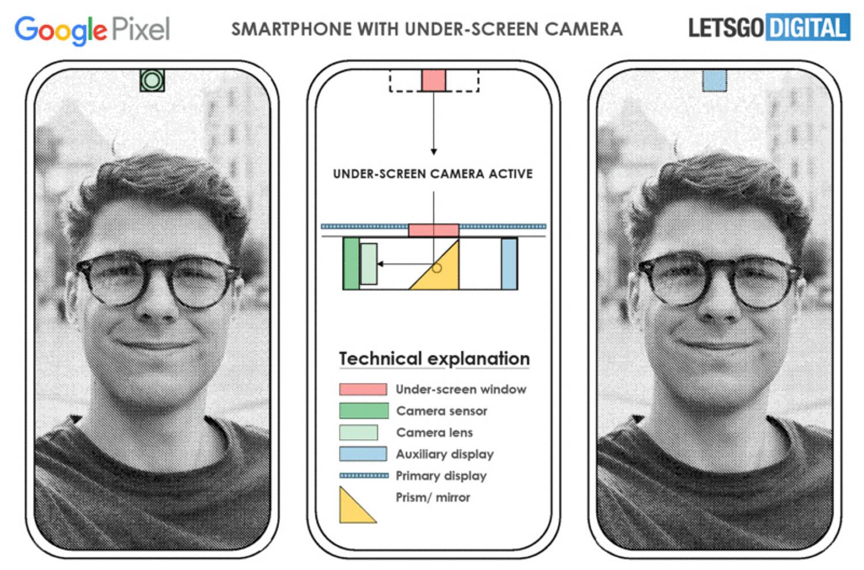 Google brevetto fotocamera sotto display