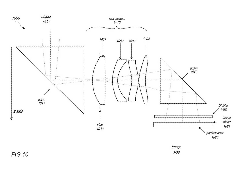 iPhone brevetto fotocamera periscopica