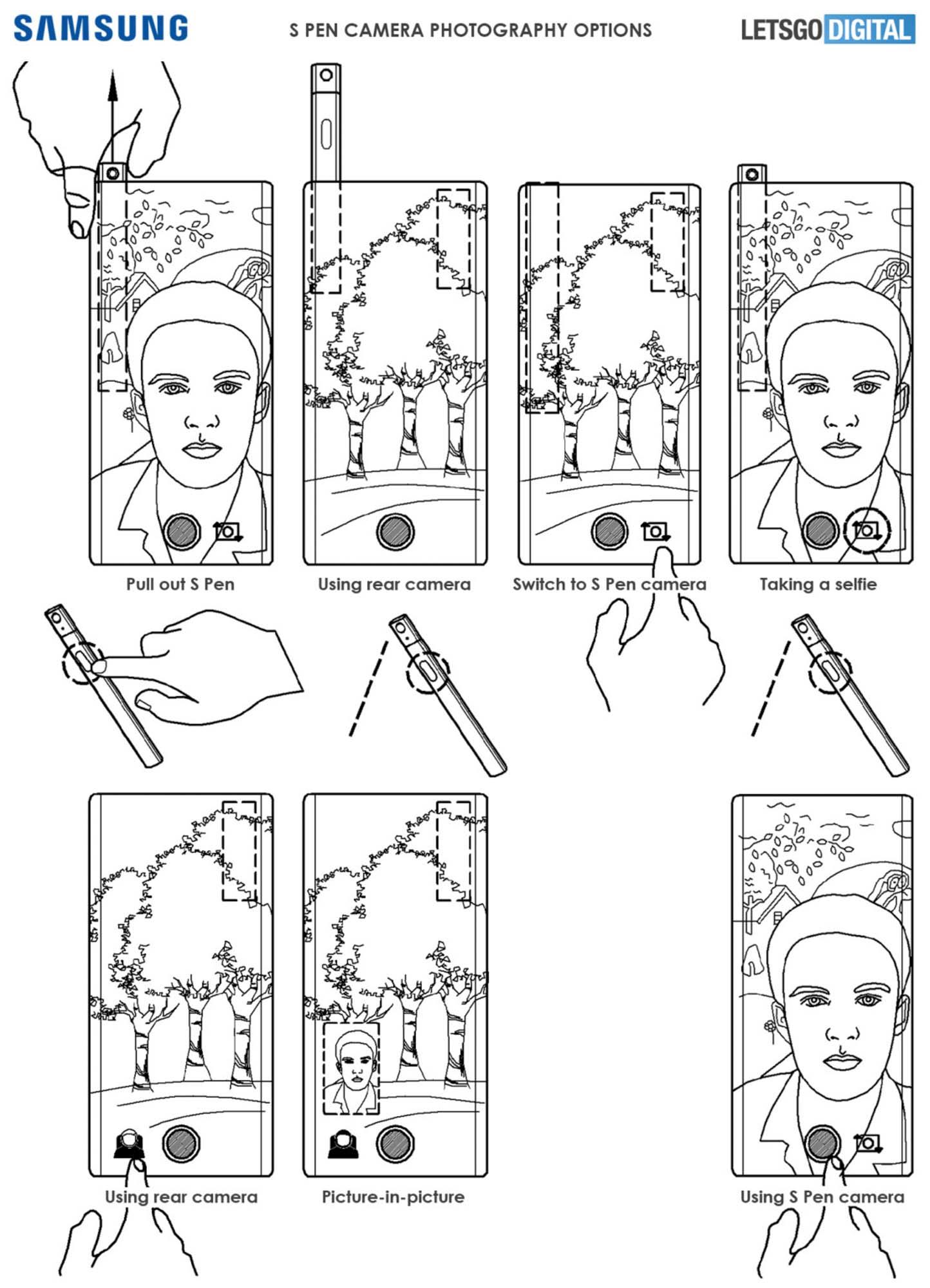 Samsung brevetto fotocamera S Pen